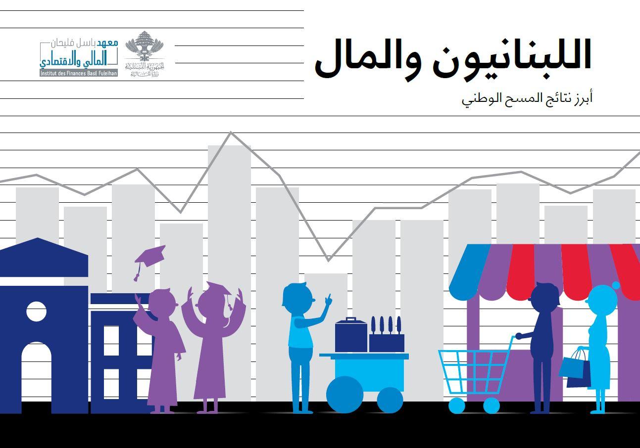 Les libanais et l'argent 2019